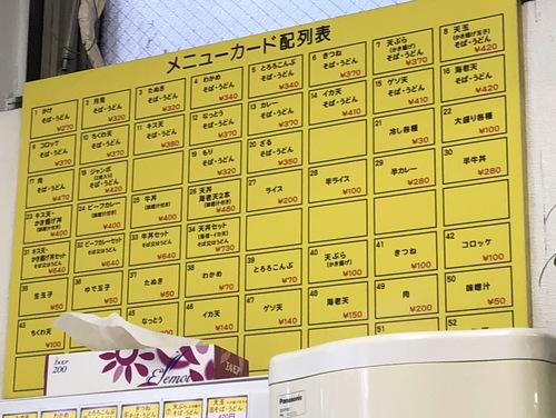 吾妻屋@蕨 (5)牛丼セット温そば640ゆで玉子50ゲソ天140.jpg